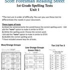First Grade Scott Foresman Reading Street-Common Core with accommodations-Unit 1  I have created spelling test for all 6 stories in this Unit. Plus...