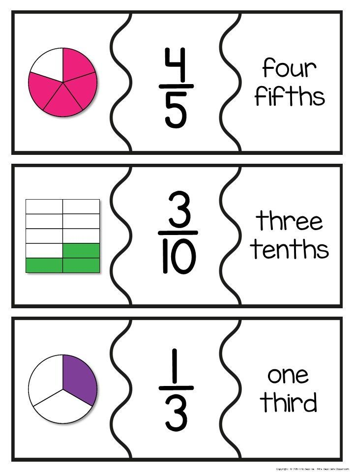 Using a Guided Math or Daily 5 Math approach in your classroom? This Beginning Fractions resource from Mrs. Beattie's Classroom is for you! Just the right number of activities for a month of rotations!