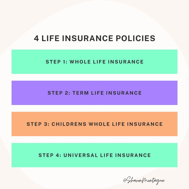 4 Different Types of Life Insurance Policies in 2020 ...