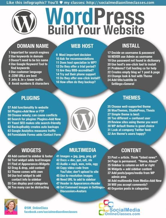 WordPress cheat sheet with domain name info, hosting, plugins, themes, blog content, multimedia, widgets and more! Build your website