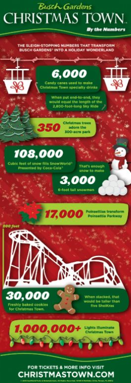 Christmas Town by the Numbers   Busch Gardens Tampa mmmmm peppermint hot chocolate!