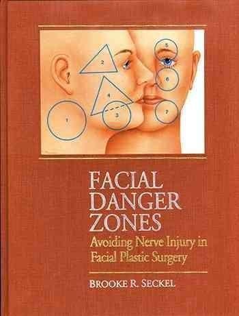 Facial Danger Zones: Avoiding Nerve Injury in Facial Plastic Surgery