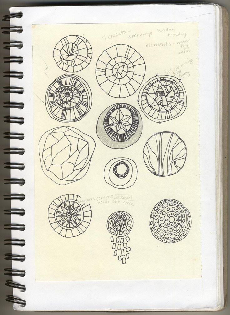 36 Best Images About Doodles On Pinterest Print