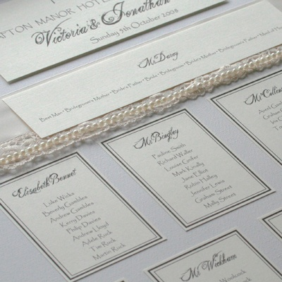 84 best Seating plans x images on Pinterest Wedding ideas - wedding plan