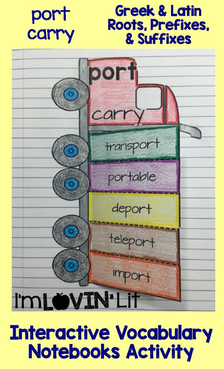 Port - Carry; Greek and Latin Roots, Prefixes and Suffixes Foldables; Greek and Latin Roots Interactive Notebook Activity by Lovin' Lit