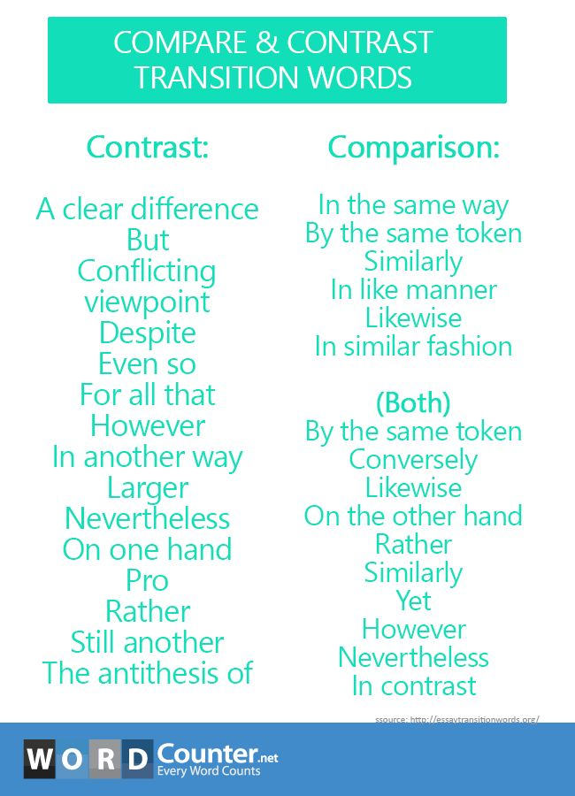 transition words used in compare and contrast essays