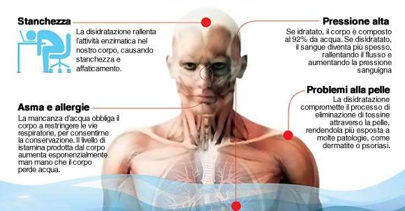 disidratazione corpo acqua