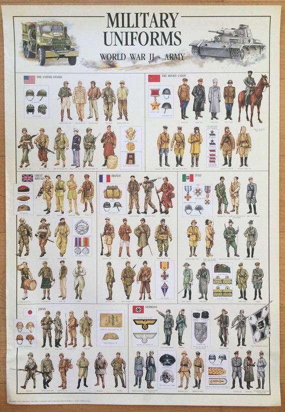 Militares uniformes de WW II cartel Hobby cartel gráfico educativo 27 x 39 impreso en Italia