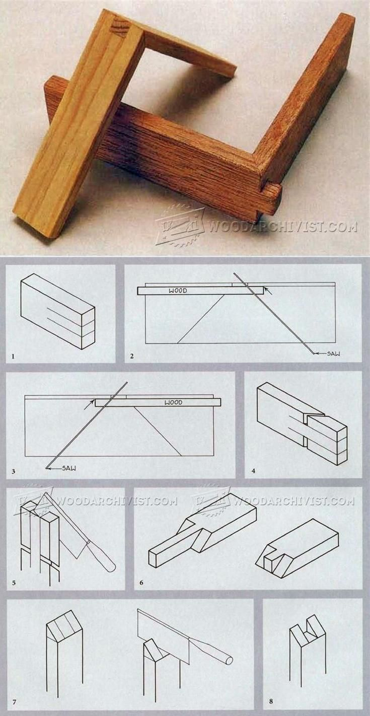 Tongued Miter Joint - Joinery Tips, Jigs and Techniques | WoodArchivist.com