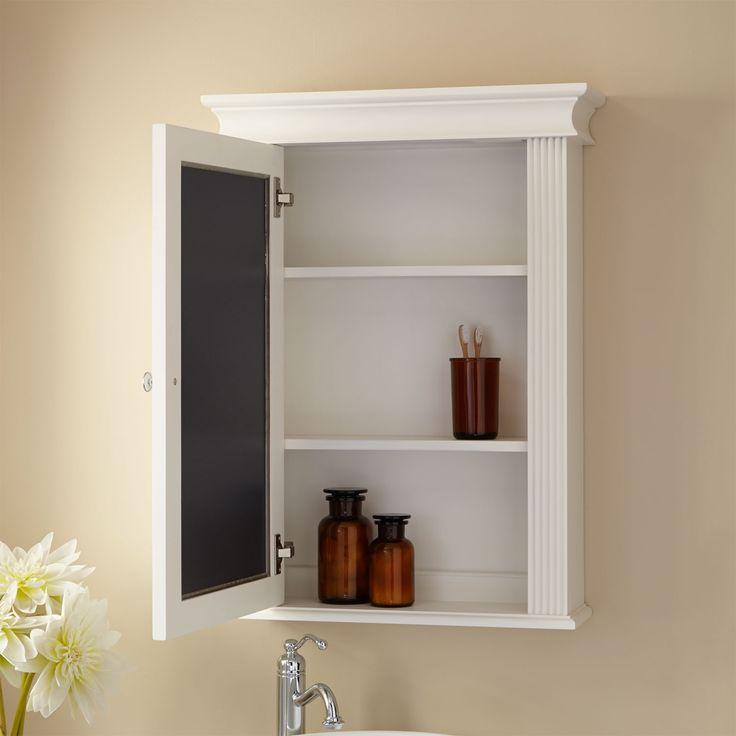 Canvas Of Good Recessed Medicine Cabinet No Mirror