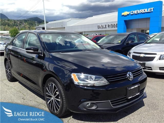 how to buy a used car in vancouver