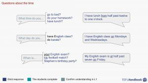 Questions about time | EFL – ESL activities, games and resources