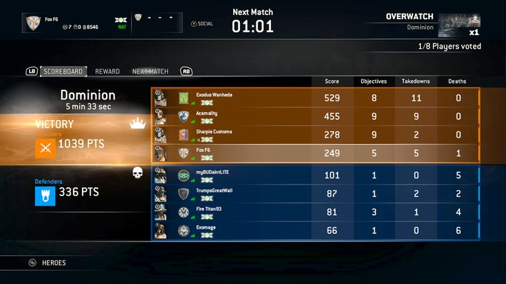 Gear killing enjoyment in the game combined with severely mismatched teams | Forums