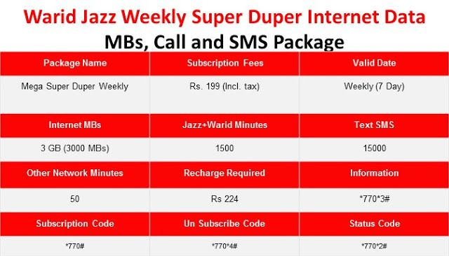 Warid Jazz Weekly Super Duper Internet Data Mbs Call And Sms Package Internet Packages 4g Internet Jazz Internet