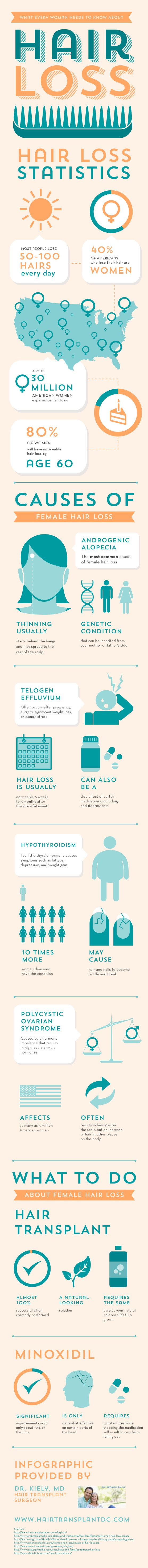Female hair loss is something I hope never to worry about. But if it comes up, I'll definitely consult this visually appealing infographic with its easy-to-read type styling.  #infographic  #hairloss  #femalebalding