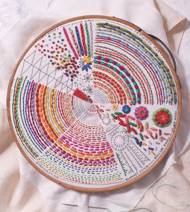 Hoop-la: Embroidery's back, with some modern twists - The Washington Post