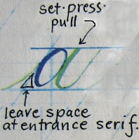 Copperplate notes--calligraphy calisthenics