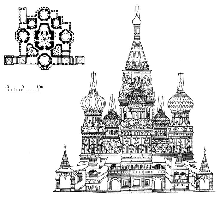 St. Basil's Cathedral Plan