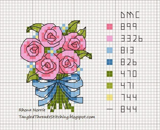 - Tangled Threads -: Free chart!