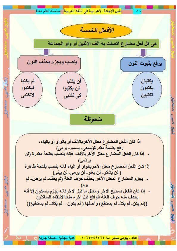 دوسية قواعد اللغة العربية باسلوب رائع للصفوف العليا نبع الأصالة Learn Arabic Language Arabic Language Learning Arabic