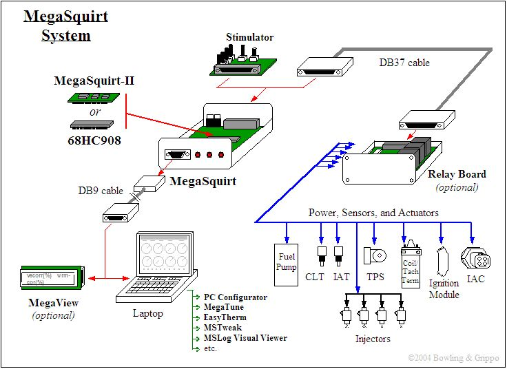 megasquirt 3 wiring diagram 17 best images about engines, internal combustion engine ... #10