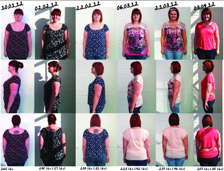 @12 weeks and 58lbs lost  Cambridge Weight Plan  Weight loss