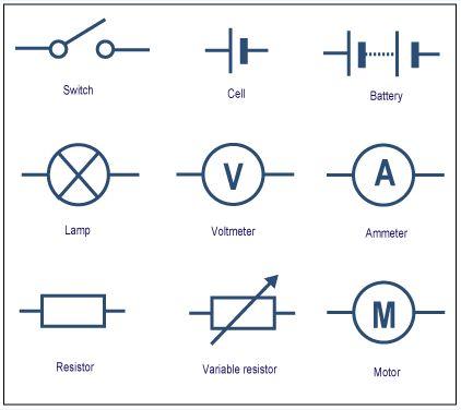 Electronics Basics Symbols   Knowledge in 2019