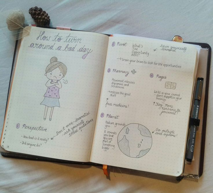 For anyone having a bad day!!! I listened to a great podcast recently and recorded my notes in my bullet journal so that I can get myself out of a grump!!! #bulletjournal #bujo #planner