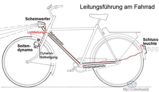 Lichtanlage am Fahrrad (Ausschnitt)