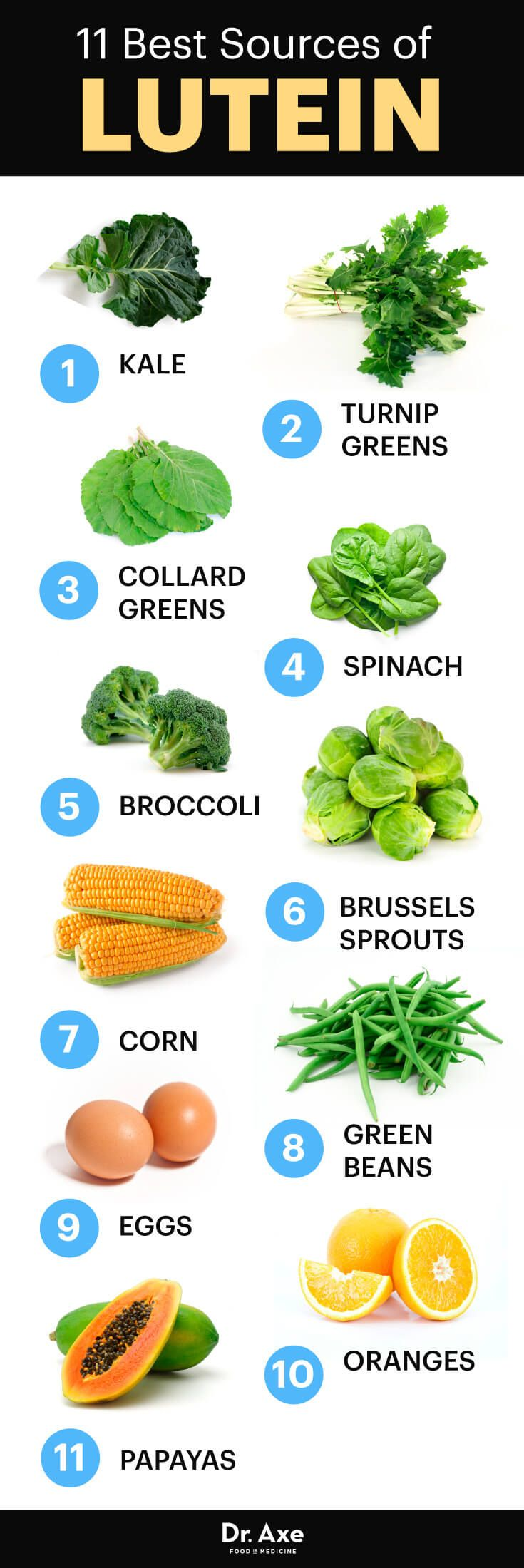 Lutein: The Antioxidant that Protects Your Eyes & Skin!