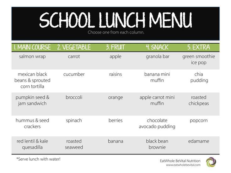 25 Best Ideas About Kids Lunch Menu On Pinterest – Wonderful