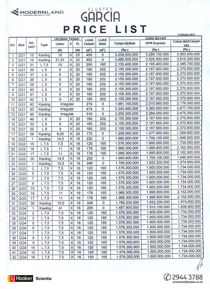 GARCIA_Price List #1