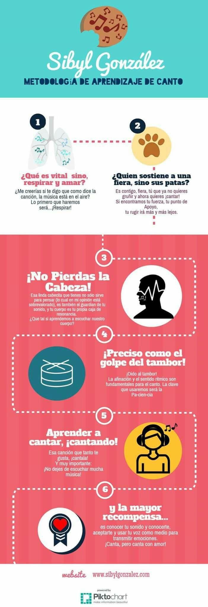 ¿Buscas clases de canto en Madrid? Pues aquí tienes mi método para aprender a cantar https://www.tusclasesparticulares.com/profesores/madrid/clases-canto-madrid-975502