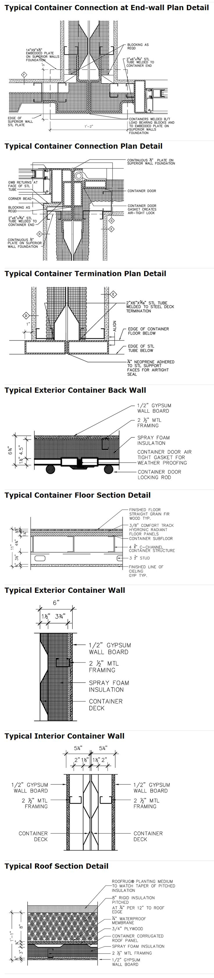 Container House -  Might need this. - Who Else Wants Simple Step-By-Step Plans To Design And Build A Container Home From Scratch?