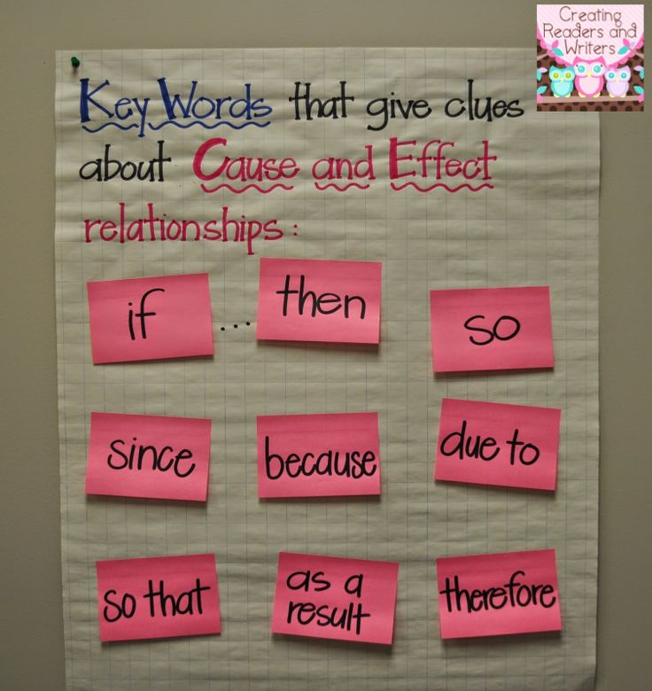 Anchor Chart:  Words That Give Clues About Cause  Effect  (Creating Readers and Writers Blog Post)