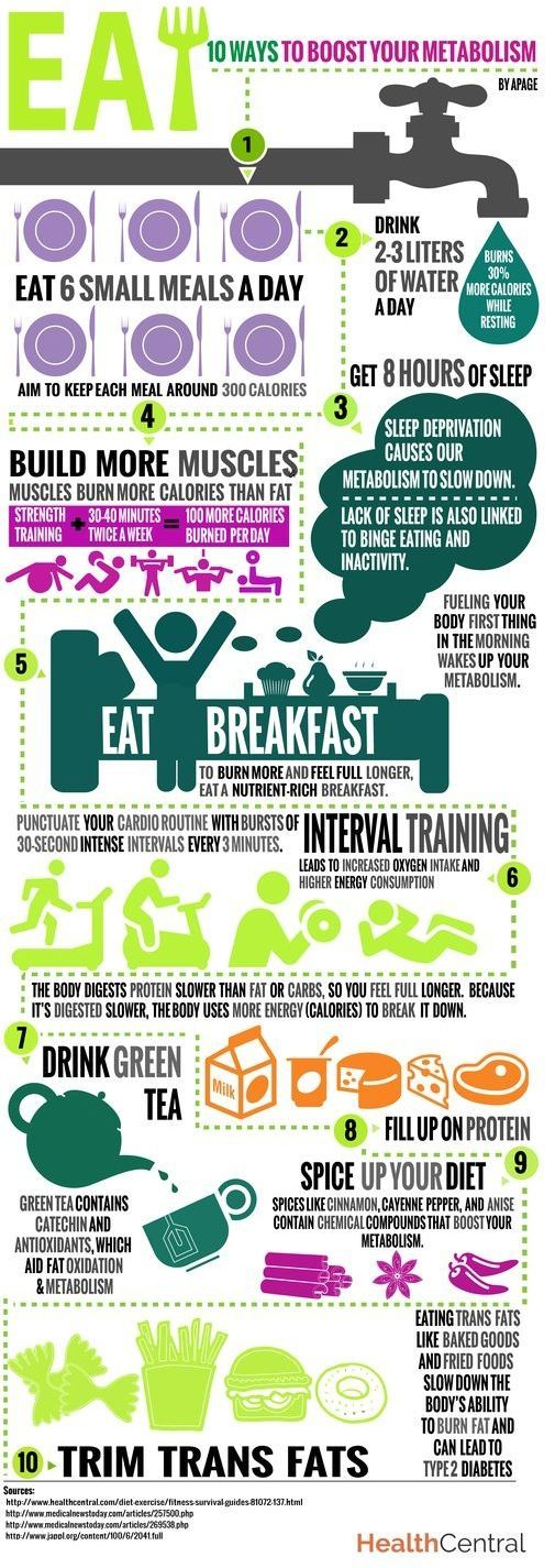 Best Fitness Infographics Images On   Gaining Muscle