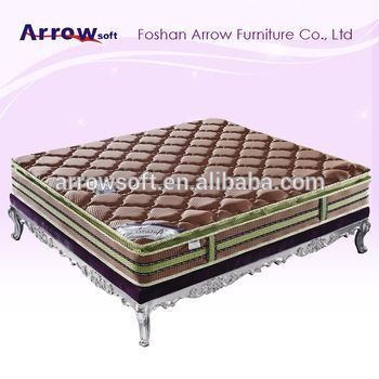 us 55 200 piece model best rest box top bonnel spring cheap queen mattress - Cheap Queen Mattresses