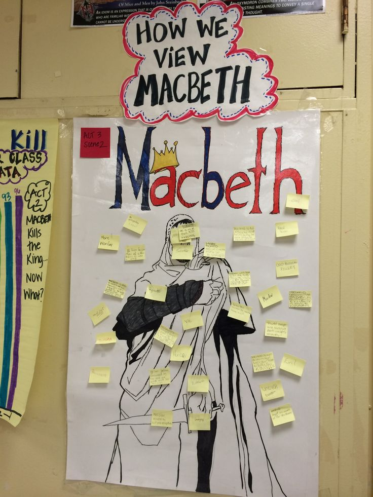 Whats a great way i can start off an essay about MACBETH?