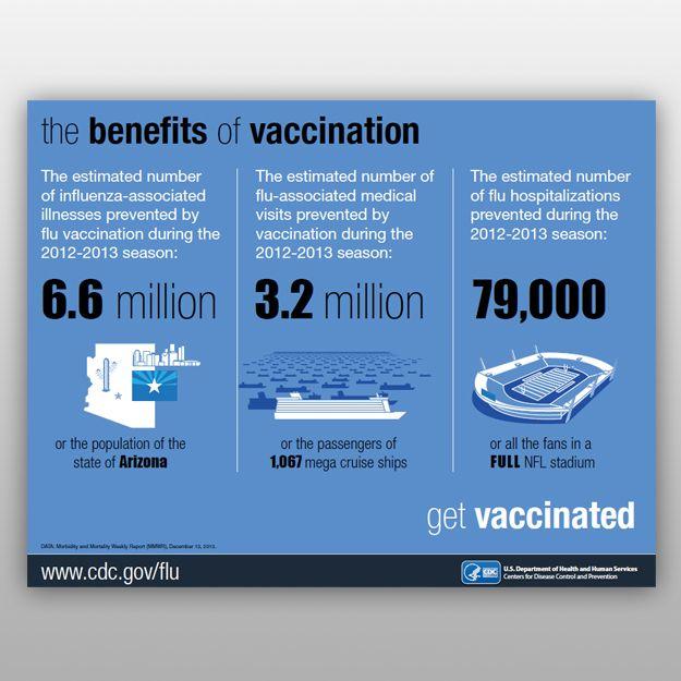 Uk Dog Vaccine Guidleines