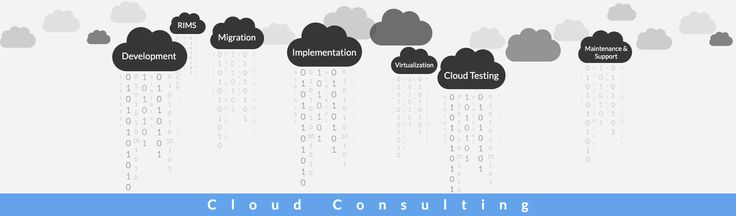 Best #cloudcomputing & Consulting #services Provider Company - Plutus