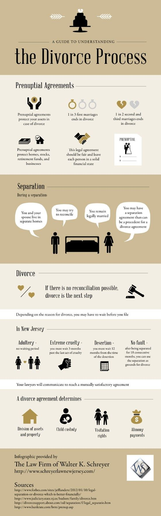Divorce lawyers help reach a divorce agreement that satisfies both parties involved. #DivorceInfographics