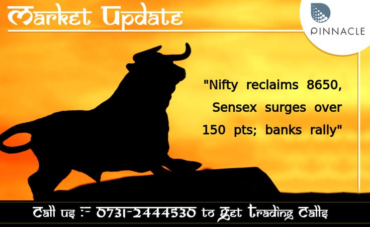 #OpeningBell: The market is surging ahead in what looks like a pre-Budget rally. The #Sensex is up 189.04 points or 0.7 percent at 27897.18 and the #Nifty is up 51.70 points or 0.6 percent at 8654.45. About 1225 shares have advanced, 492 shares declined, and 162 shares are unchanged. BHEL, Axis Bank, ICICI Bank, ONGC and GAIL are top #Gainers while Wipro, Tata Steel, Lupin, Infosys and ITC are #Losers in the Sensex. For Daily Market Updates, Please Like our Facebook Page  Pinnacle Market…