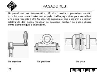 ELEMENTOS BÁSICOS DE DISEÑO MECÁNICO:           DE UNIÓN DESMONTABLE Y DE UNIÓN FIJA.    1.   ELEMENTOS ROSCADOS    2.   TIPOS DE ROSCA    3.   REPRESENTACIÓN …