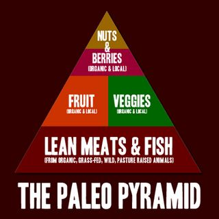 Paleo breakdown...: Health Food, Paleo Food, Diet Food, Paleodiet, Healthy Eating, Paleo Pyramid, Paleo Diet, Food Pyramid, Paleopyramid