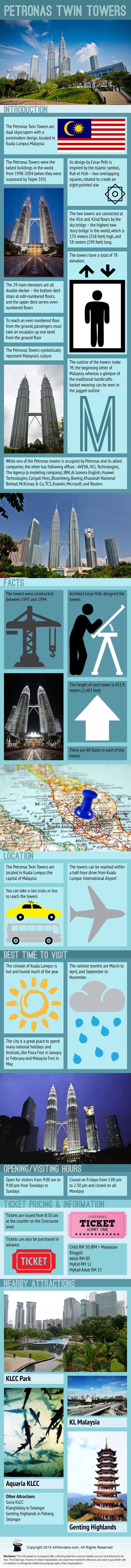 Petronas Twin Towers Infographic showing facts and Information about Twin Towers in Malaysia. Know about its Location, Best time to visit , nearby attractions and more.