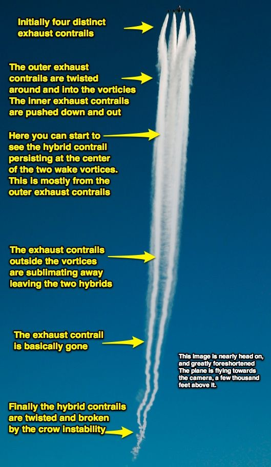 31 best images about Chemtrails on Pinterest | The sky ...