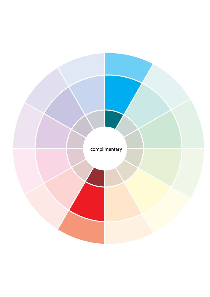 Complementary are those that appear opposite each other on the color wheel.