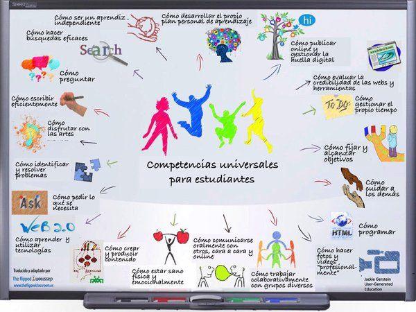 Competencias universales para estudiantes