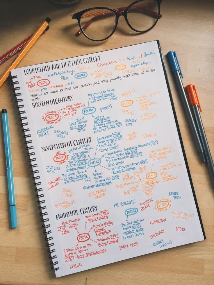Note taking inspiration
