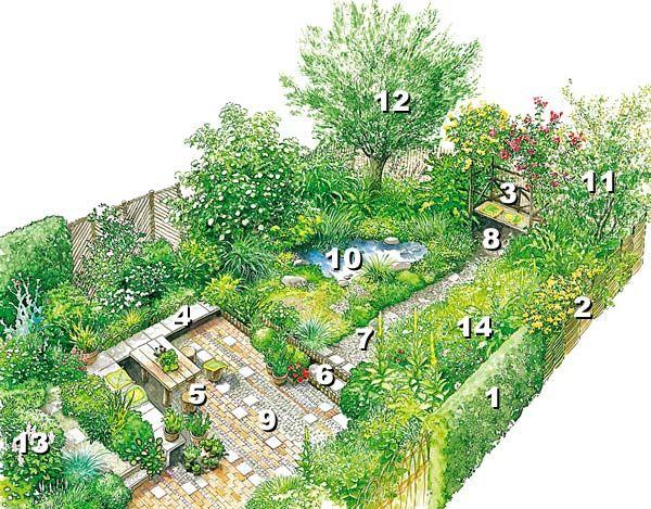17 best ideas about kleine gärten gestalten on pinterest | kleine, Garten und Bauen